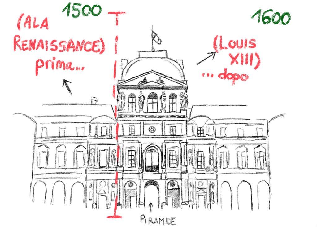 Ala ovest della Cour Carrée - Padiglione dell'Orologio