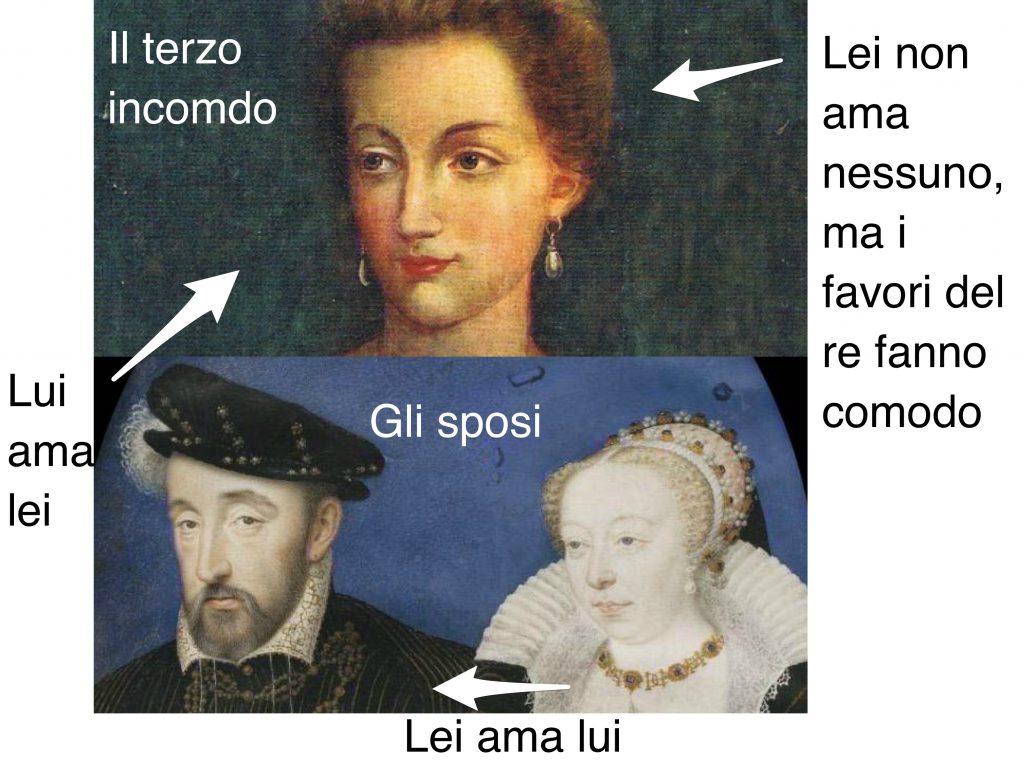Caterina de Medici, Henri II e Diane de Poitiers