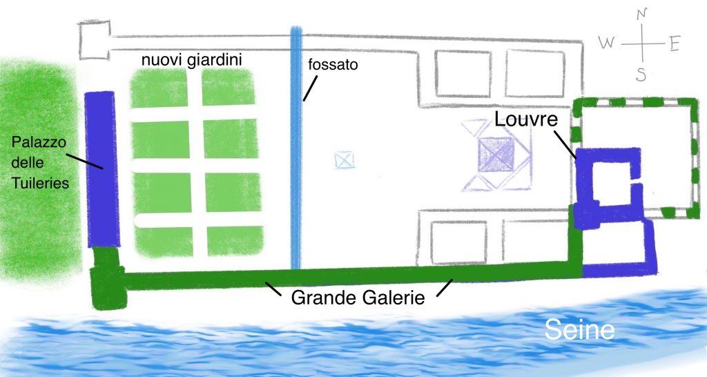 Louvre dopo Henri IV
